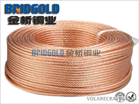 BGTJR 1 Flexible Copper Stranded Wires Single Wire Diameter: 0.25mm-1.05mm (AWG30-AWG18)